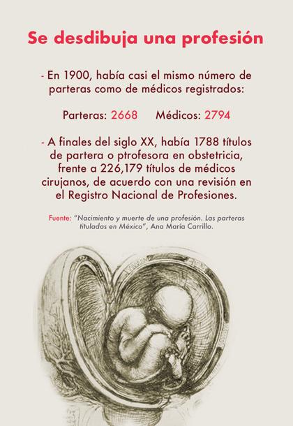 Dar a luz con una partera, ¿transgresión o derecho?