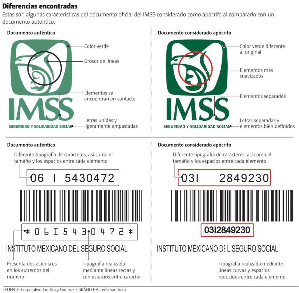 Frenan 60 mil recetas falsas para 'huachicolear' fármacos en IMSS